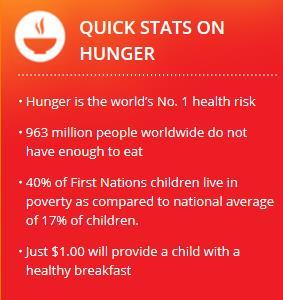 stats-on-hunger.jpg